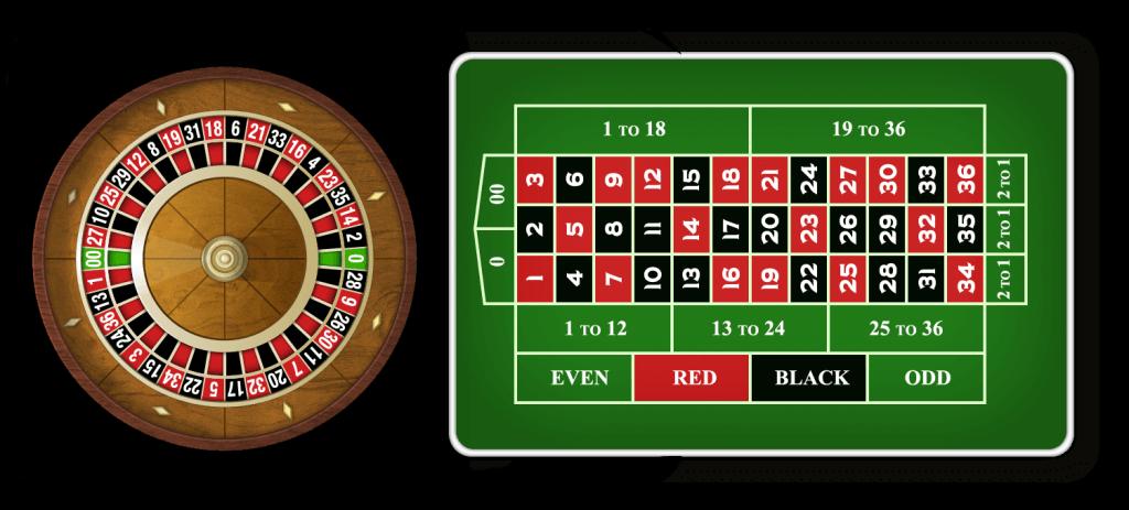 Spill roulette